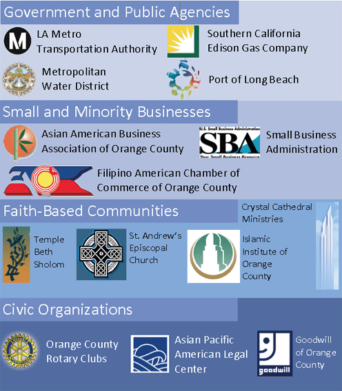 Asian business association of orange county