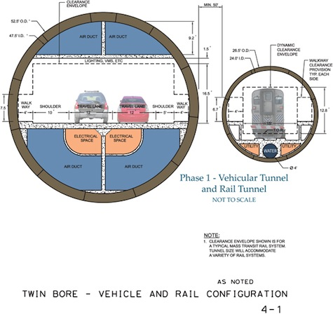 Phase 1 - Vehicular Tunnel and Rail Tunnel image